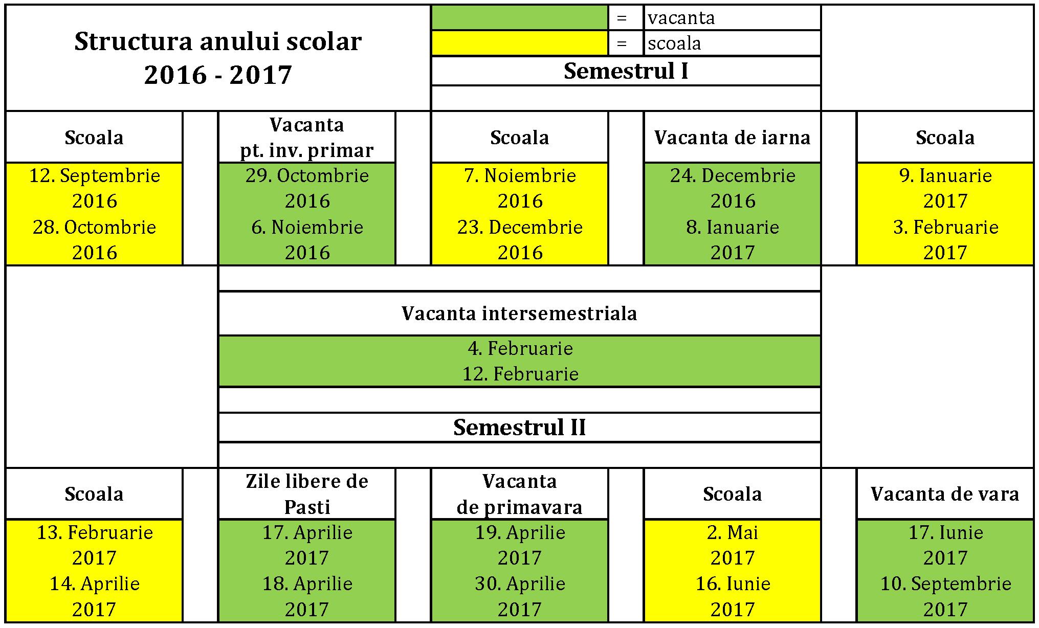 Calendar structura anului scolar 2016-2017
